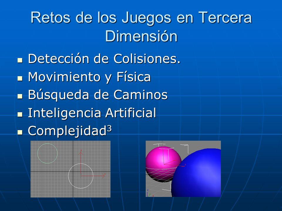 Retos de los Juegos en Tercera Dimensión