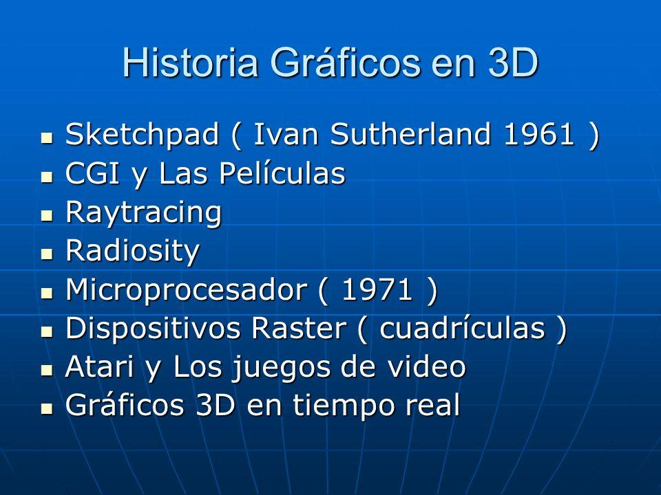 Historia Gráficos en 3D Sketchpad ( Ivan Sutherland 1961 )