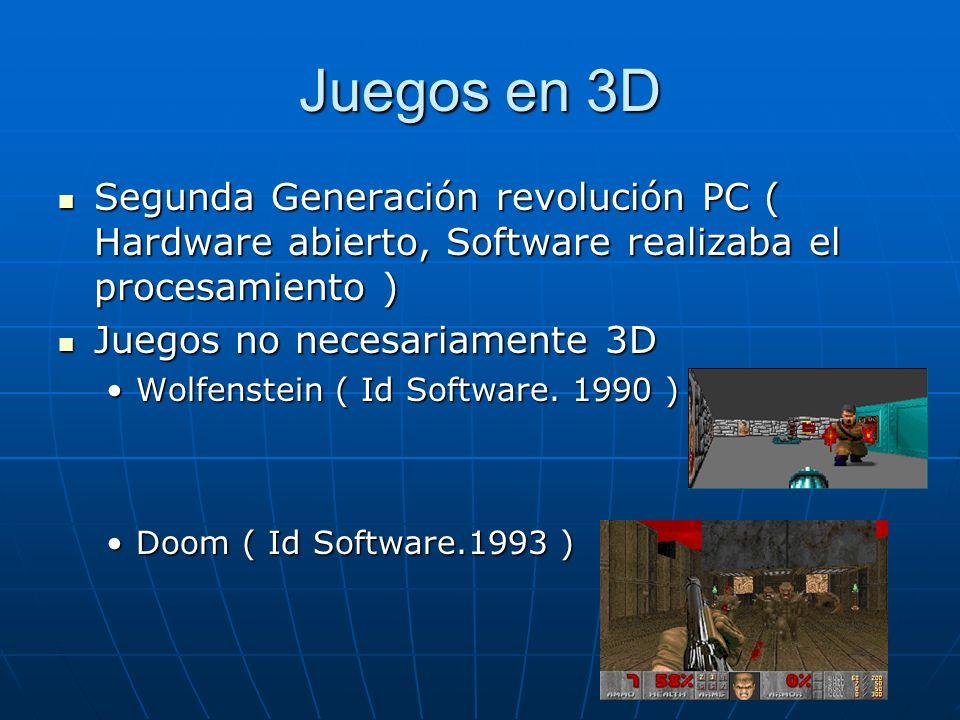 Juegos en 3D Segunda Generación revolución PC ( Hardware abierto, Software realizaba el procesamiento )