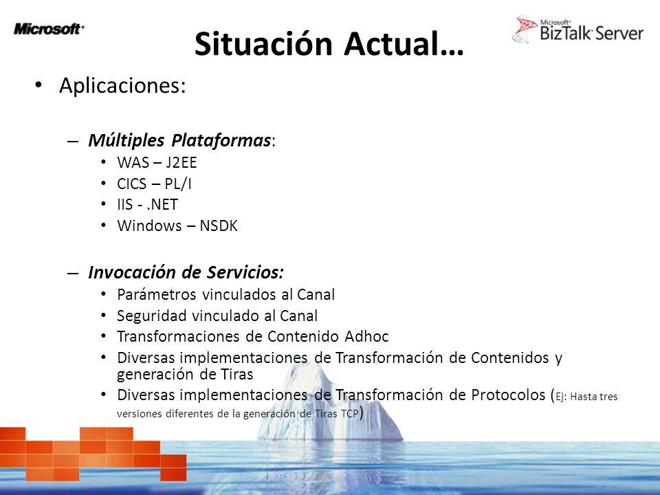 Situación Actual… Aplicaciones: Múltiples Plataformas:
