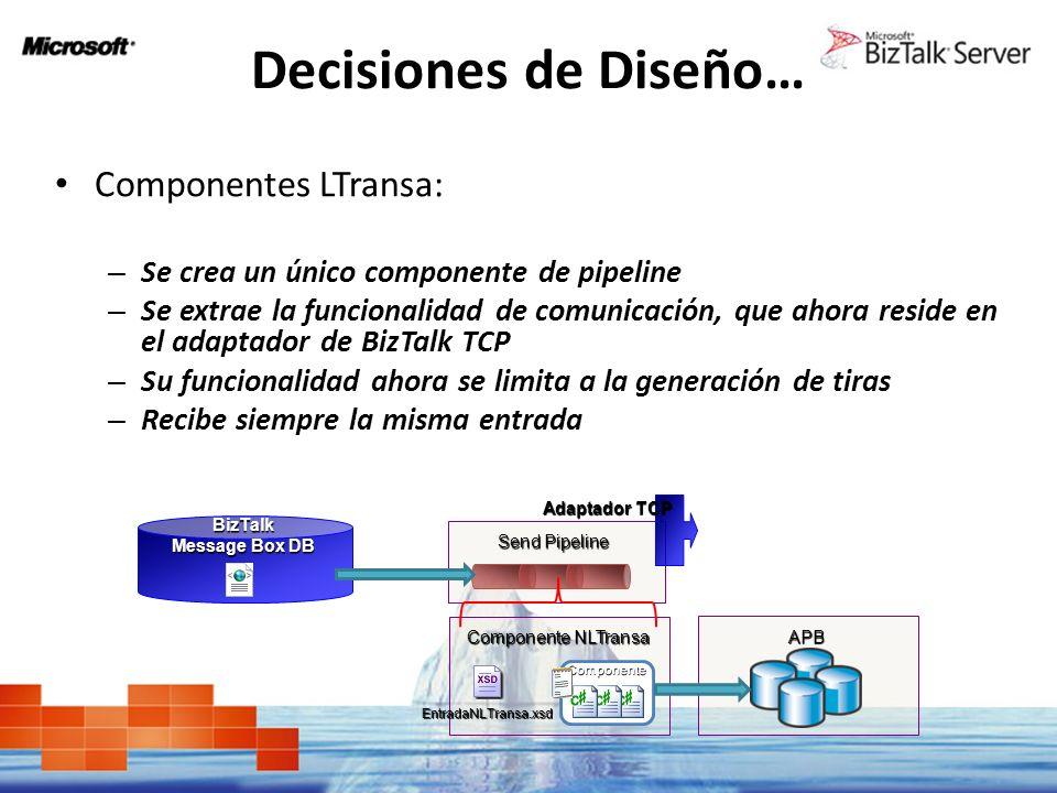 Decisiones de Diseño… Componentes LTransa: