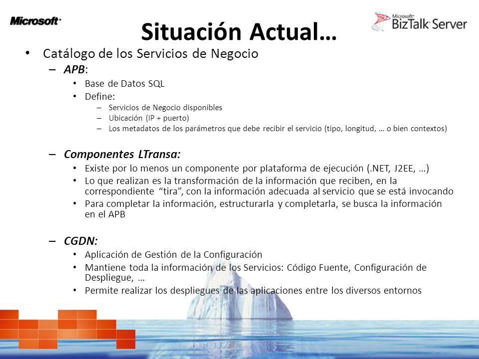 Situación Actual… Catálogo de los Servicios de Negocio APB: