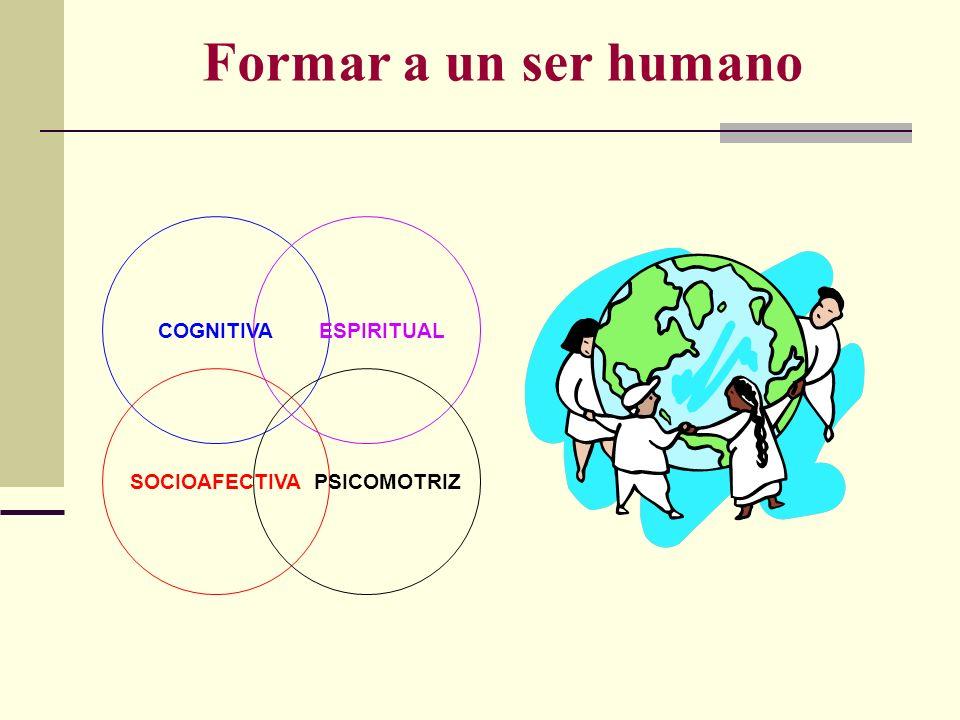 Formar a un ser humano COGNITIVA ESPIRITUAL SOCIOAFECTIVA PSICOMOTRIZ