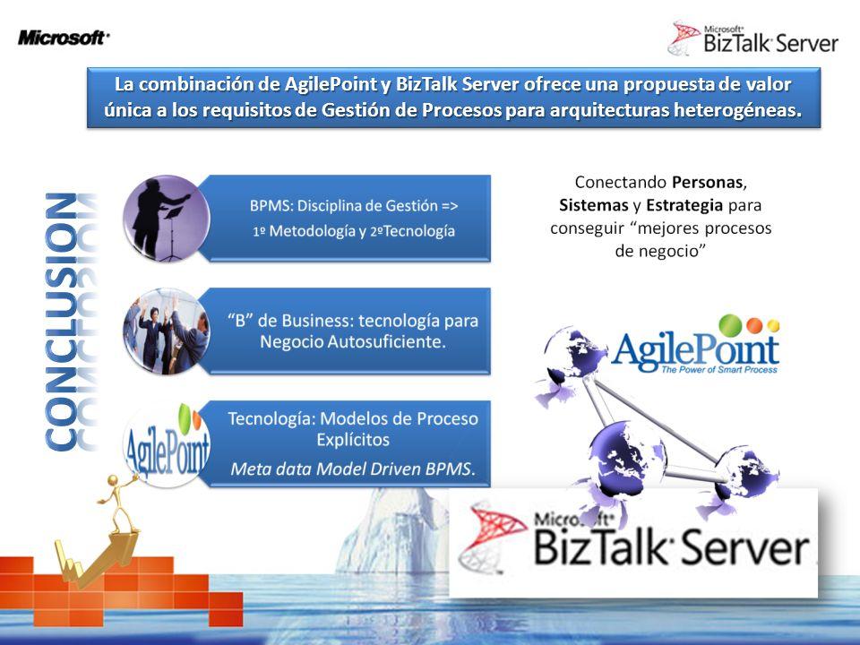 La combinación de AgilePoint y BizTalk Server ofrece una propuesta de valor única a los requisitos de Gestión de Procesos para arquitecturas heterogéneas.