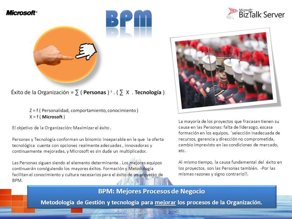 BPM: Mejores Procesos de Negocio