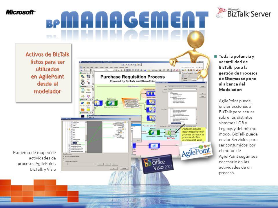 Activos de BizTalk listos para ser utilizados en AgilePoint desde el modelador