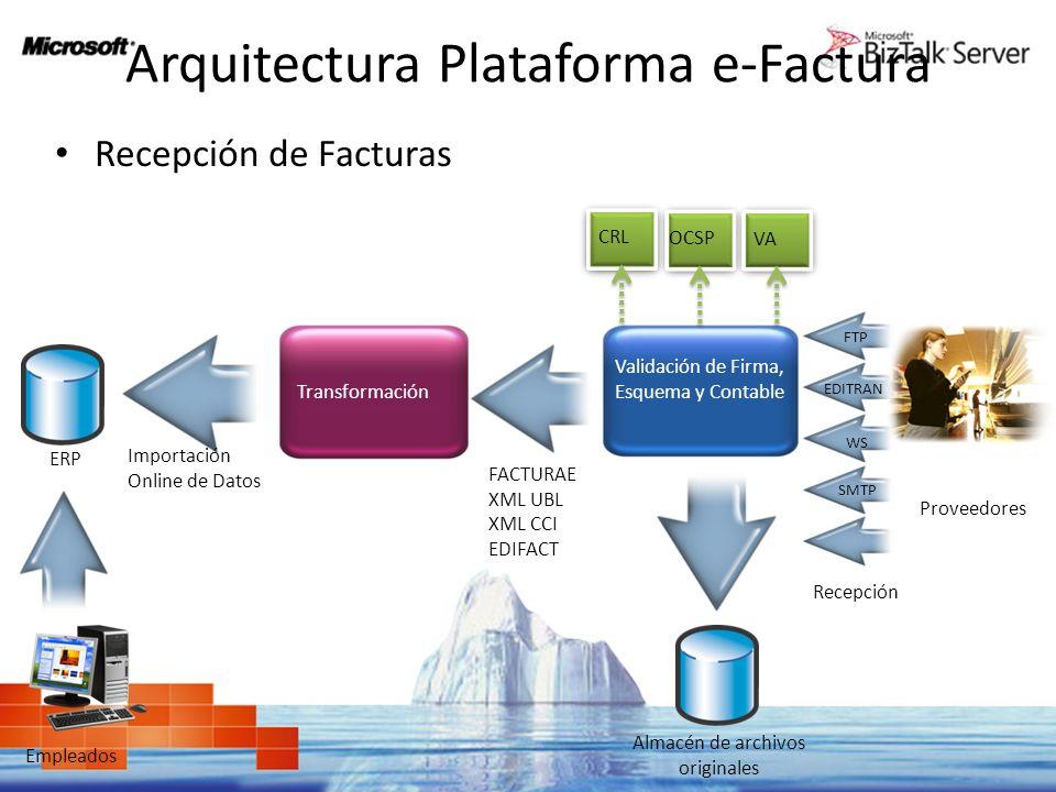 Arquitectura Plataforma e-Factura