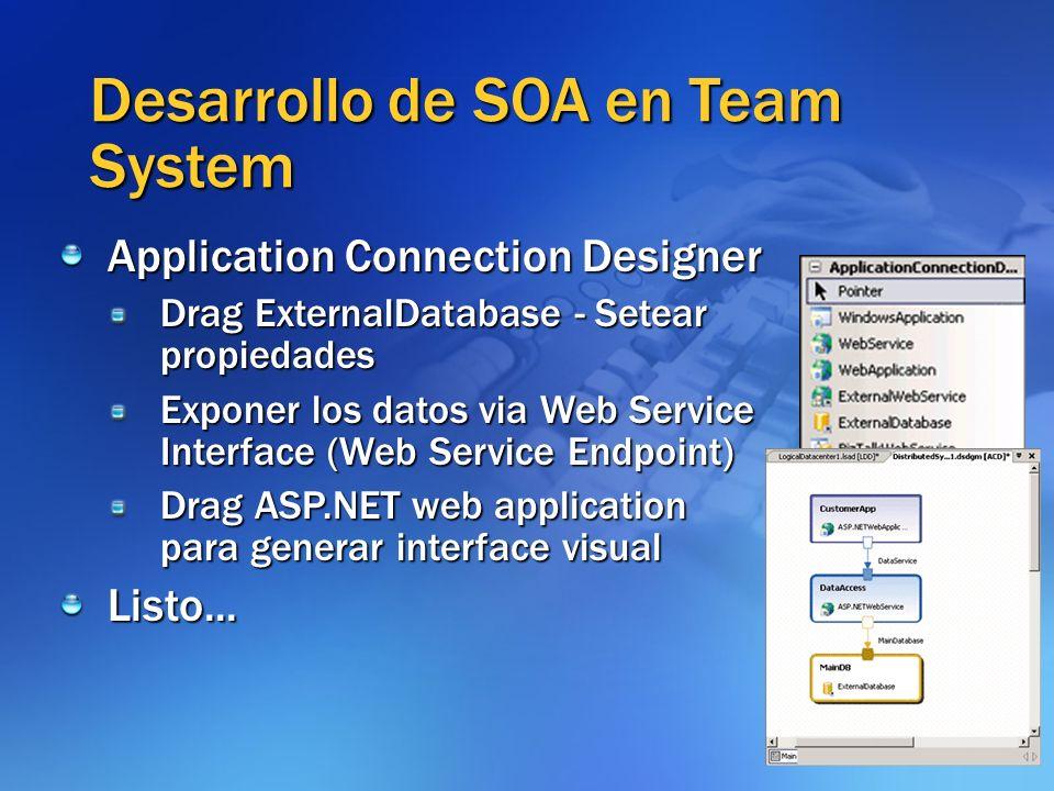 Desarrollo de SOA en Team System