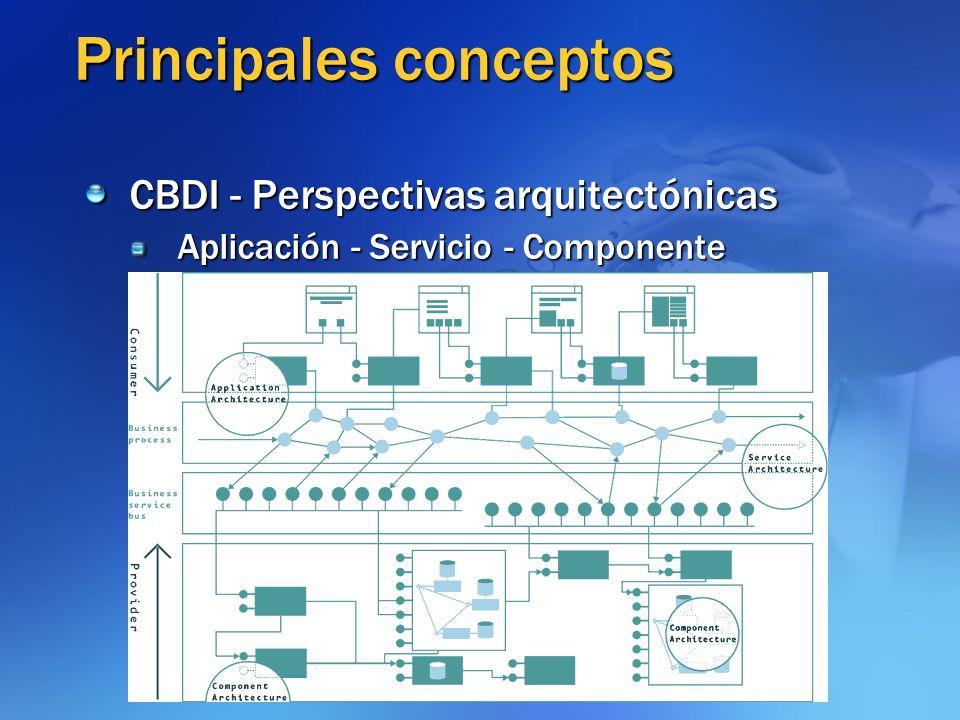 Principales conceptos
