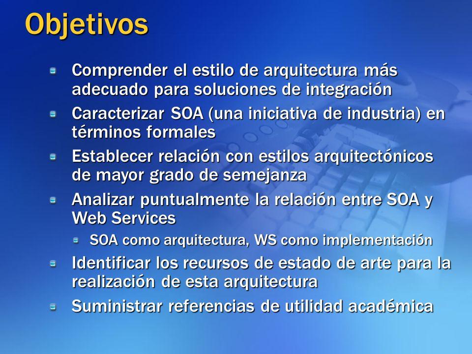Objetivos Comprender el estilo de arquitectura más adecuado para soluciones de integración.