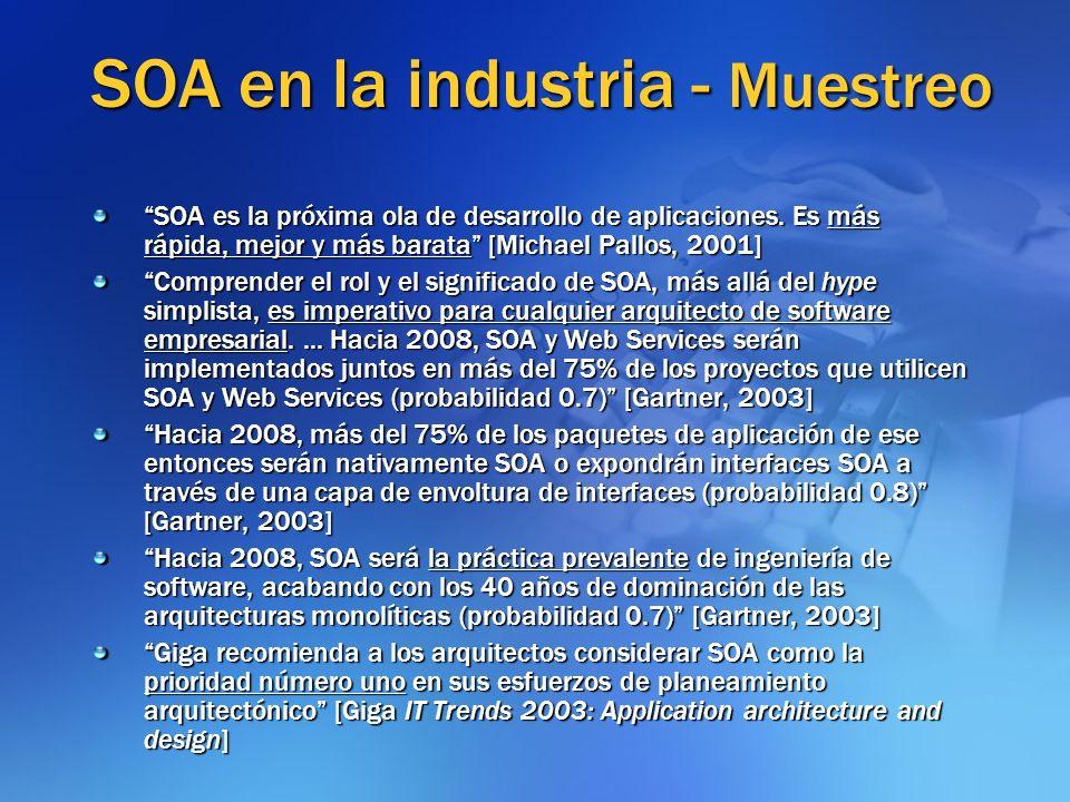 SOA en la industria - Muestreo