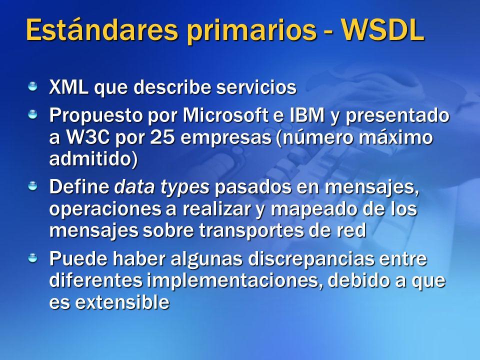 Estándares primarios - WSDL