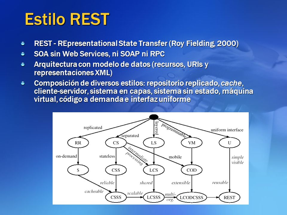 Estilo RESTREST - REpresentational State Transfer (Roy Fielding, 2000) SOA sin Web Services, ni SOAP ni RPC.