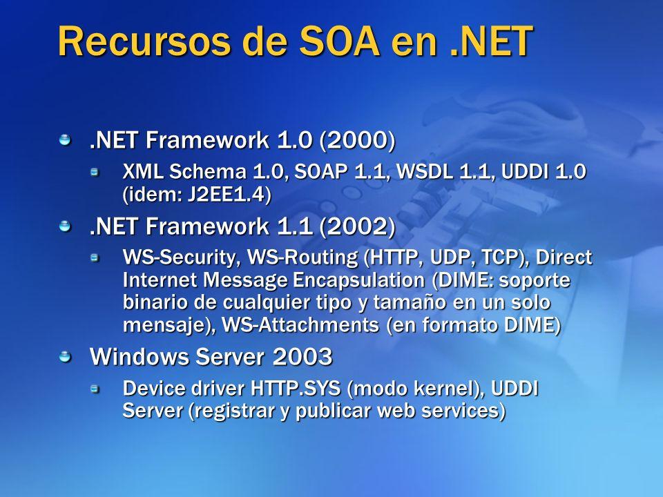 Recursos de SOA en .NET .NET Framework 1.0 (2000)