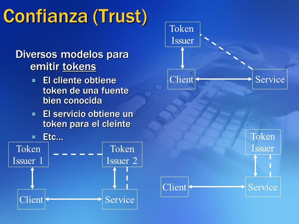 Confianza (Trust) Diversos modelos para emitir tokens Token Issuer