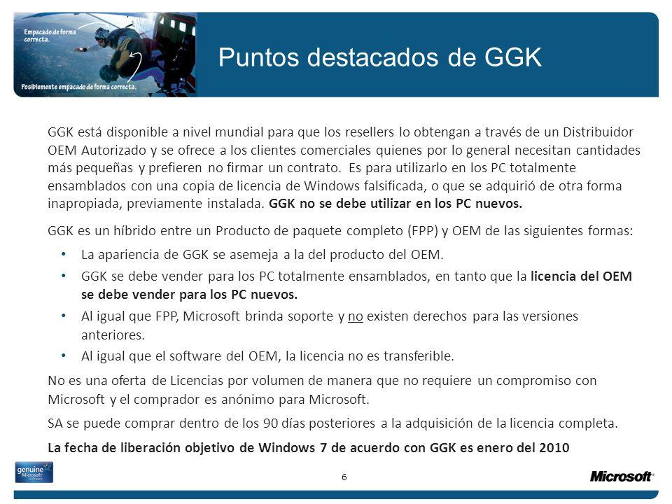Puntos destacados de GGK