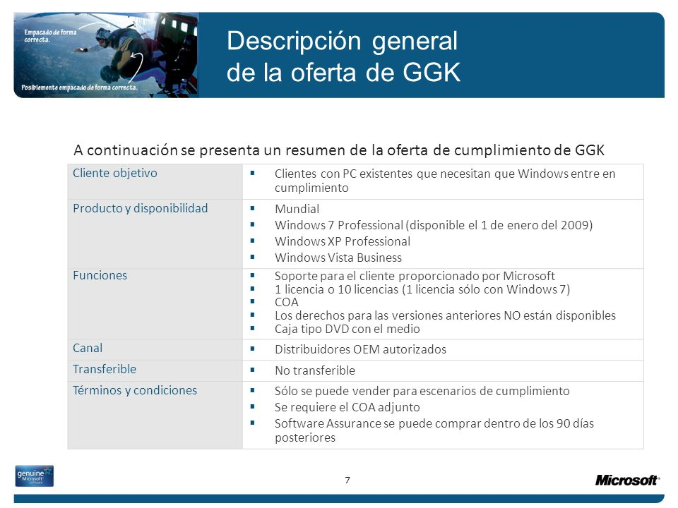 Descripción general de la oferta de GGK