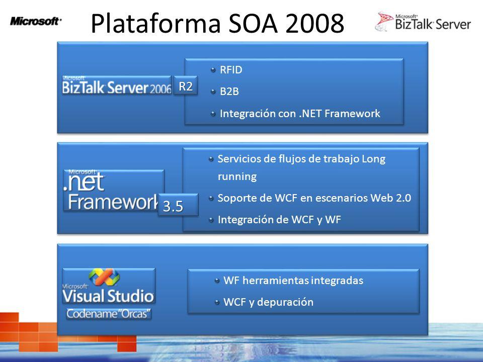 Plataforma SOA 2008 3.5 R2 RFID B2B Integración con .NET Framework