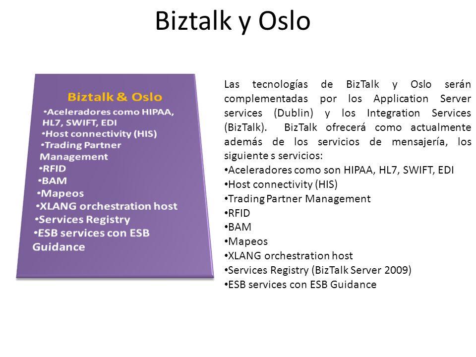 Biztalk y Oslo Biztalk & Oslo Aceleradores como HIPAA, HL7, SWIFT, EDI