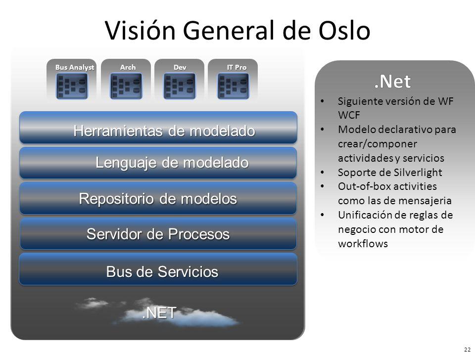 Visión General de Oslo .Net Herramientas de modelado