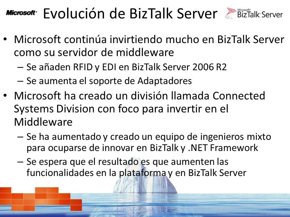 Evolución de BizTalk Server