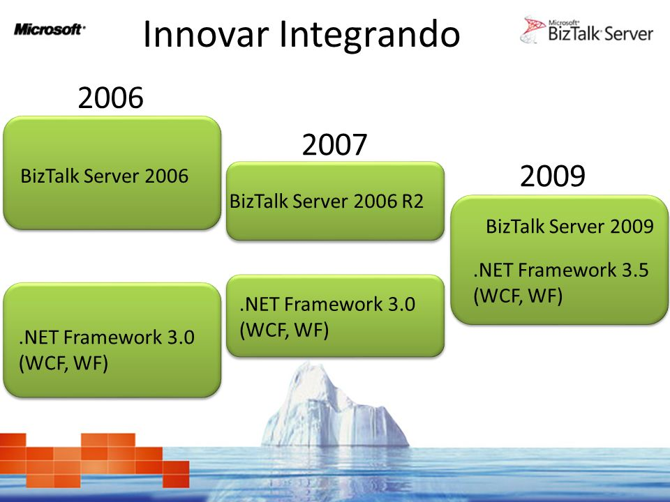 Innovar Integrando BizTalk Server 2006
