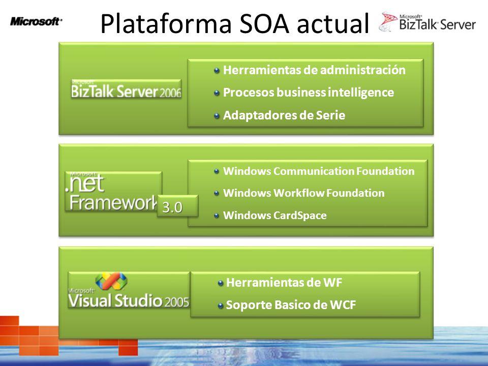 Plataforma SOA actual 3.0 Herramientas de administración
