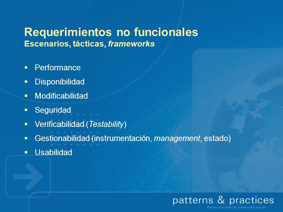 Requerimientos no funcionales Escenarios, tácticas, frameworks
