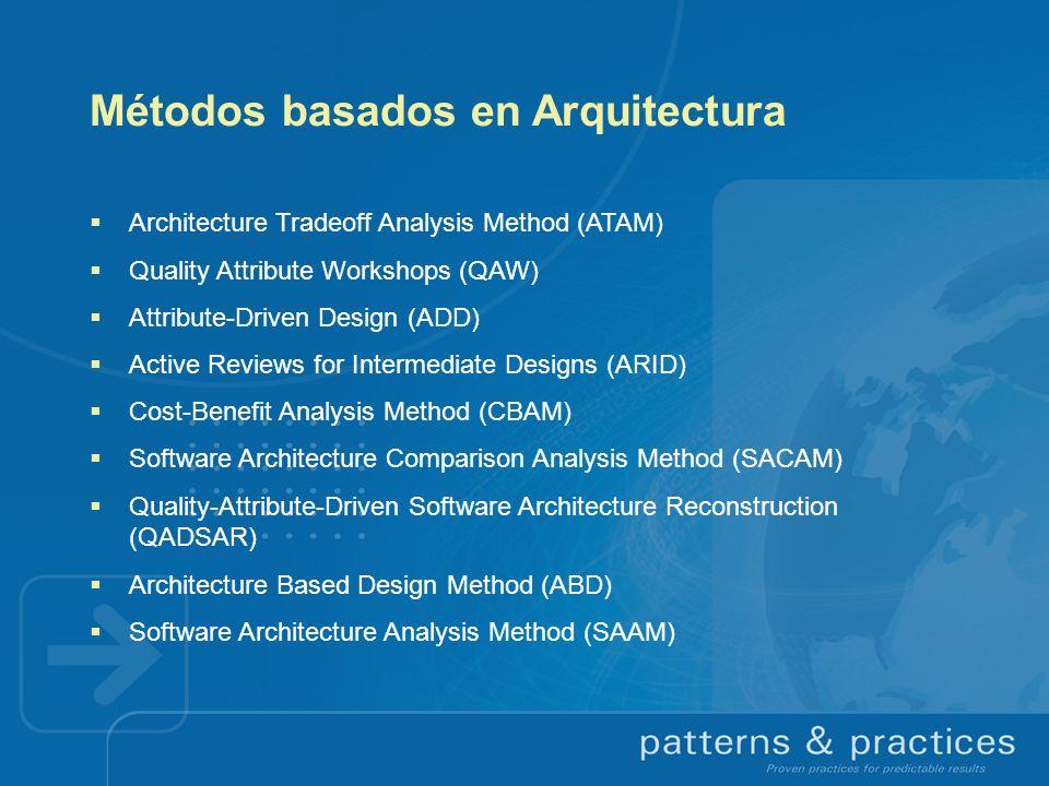 Métodos basados en Arquitectura