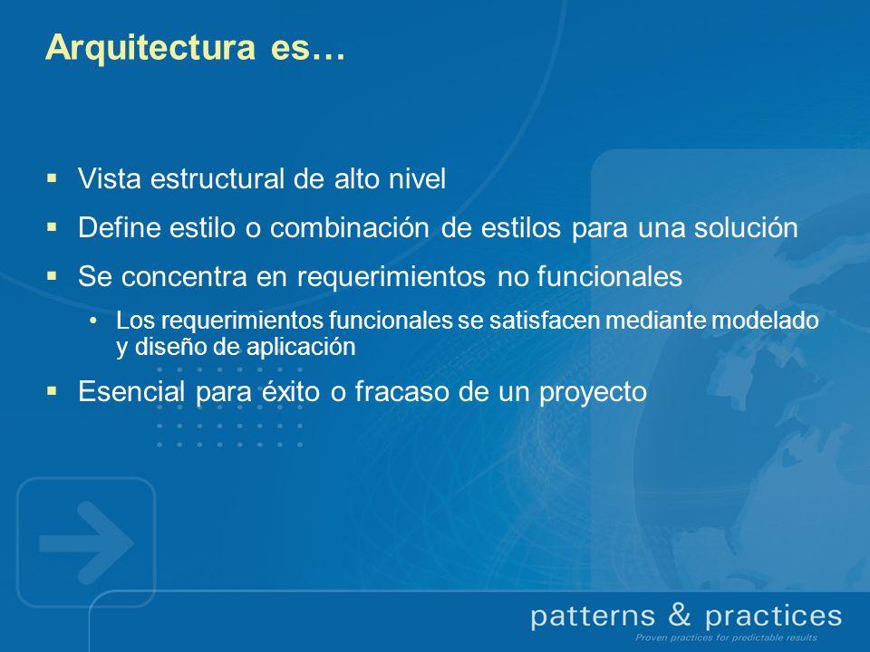 Arquitectura es… Vista estructural de alto nivel