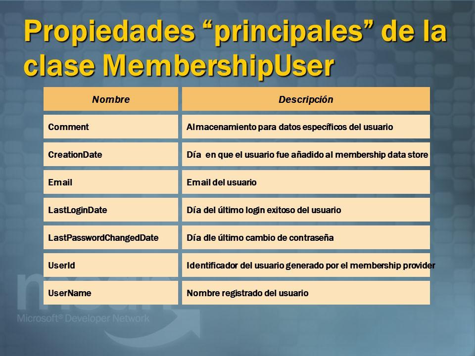 Propiedades principales de la clase MembershipUser