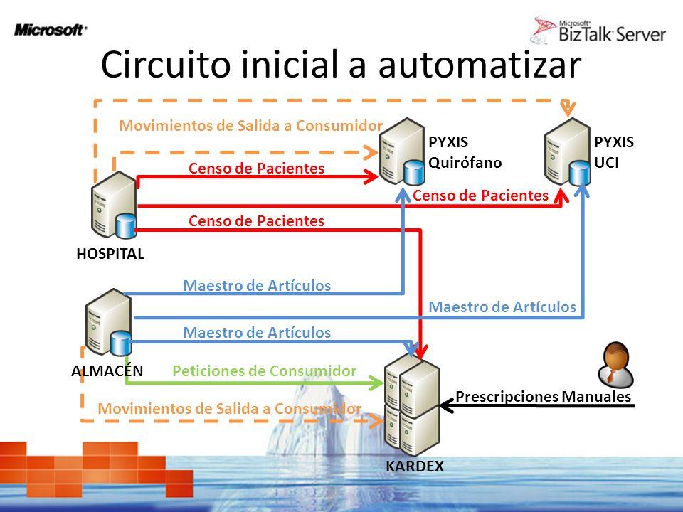 Circuito inicial a automatizar