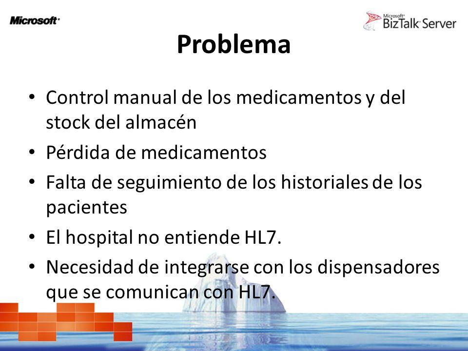 Problema Control manual de los medicamentos y del stock del almacén