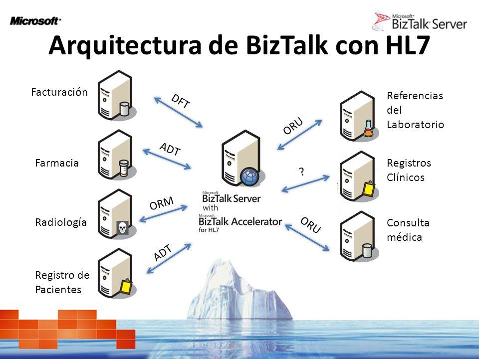 Arquitectura de BizTalk con HL7