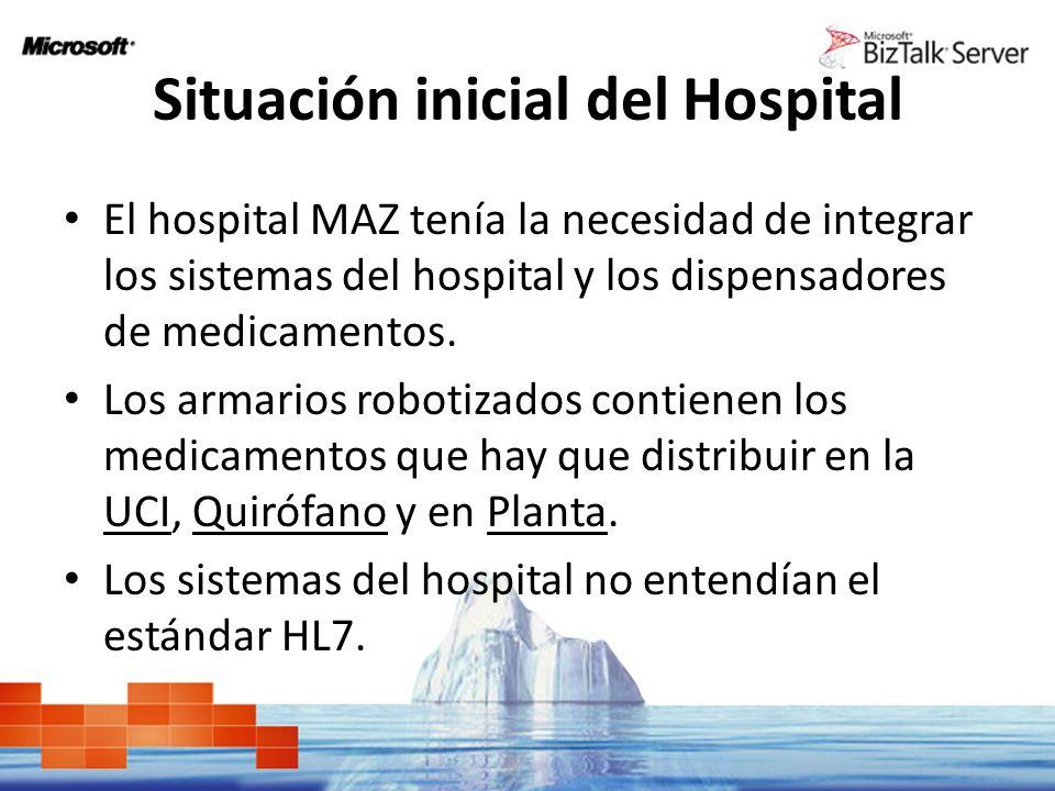 Situación inicial del Hospital