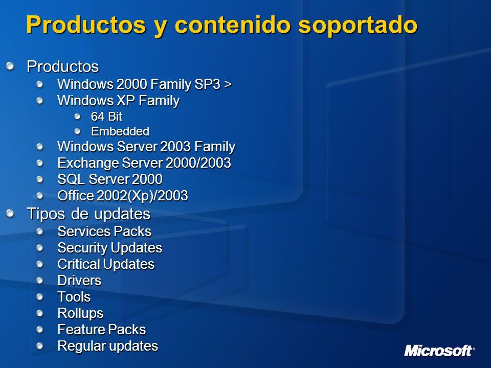 Productos y contenido soportado