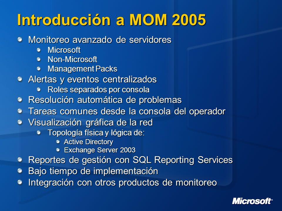 Introducción a MOM 2005 Monitoreo avanzado de servidores