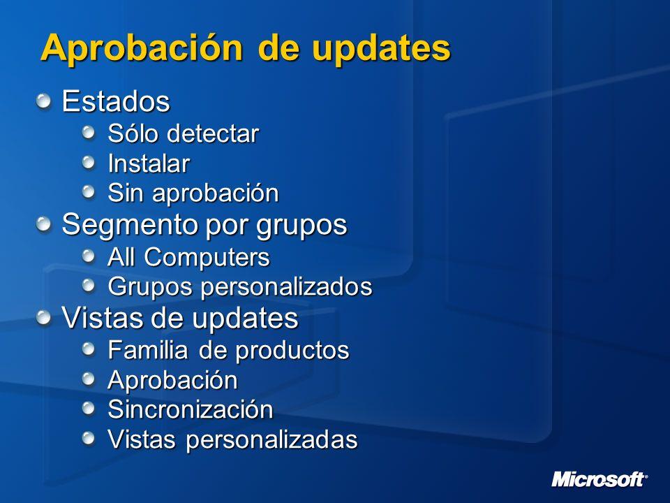Aprobación de updates Estados Segmento por grupos Vistas de updates