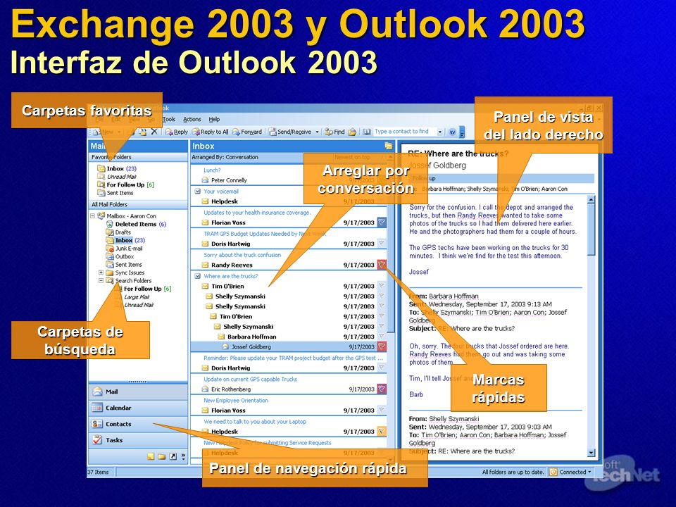 Exchange 2003 y Outlook 2003 Interfaz de Outlook 2003