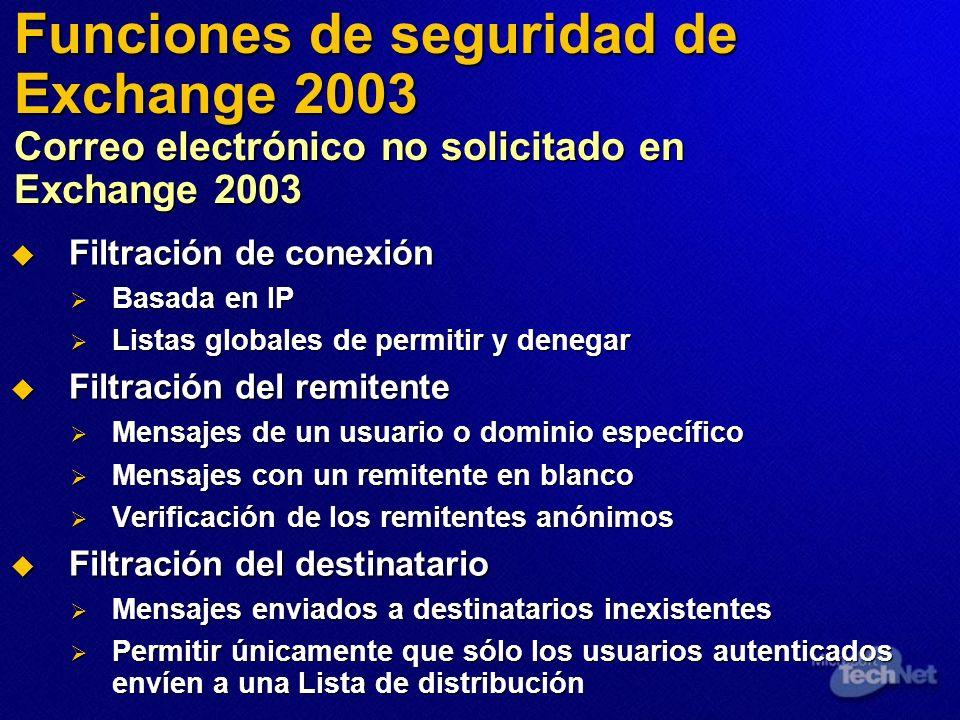 Funciones de seguridad de Exchange 2003 Correo electrónico no solicitado en Exchange 2003