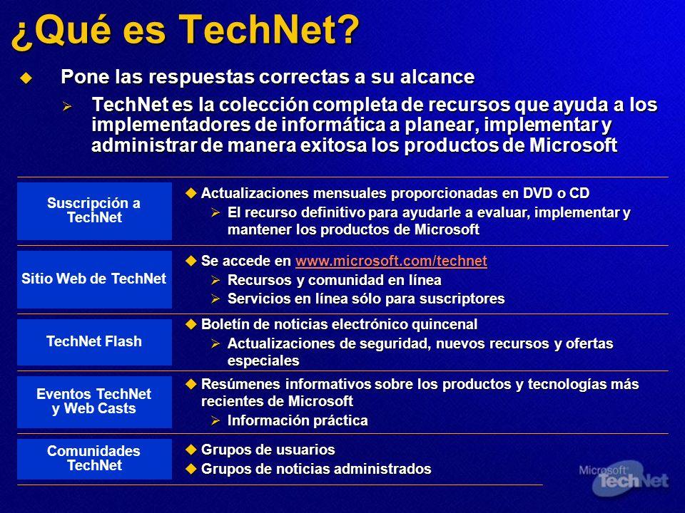 ¿Qué es TechNet Pone las respuestas correctas a su alcance