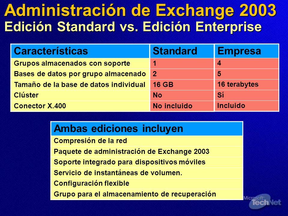 Administración de Exchange 2003 Edición Standard vs. Edición Enterprise