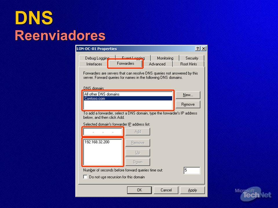 DNS ReenviadoresMENSAJE CLAVE: Aquí es donde usted configura los reenviadores. COMPILACIONES DE LA DIAPOSITIVA: 4.