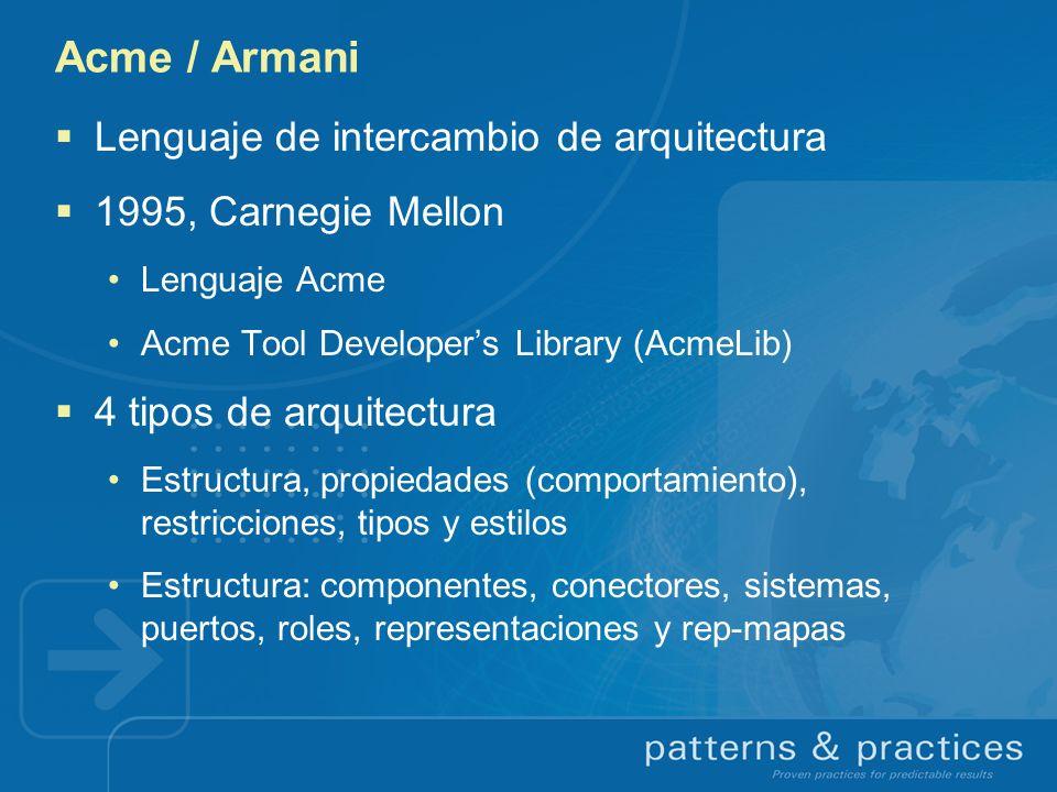 Acme / Armani Lenguaje de intercambio de arquitectura