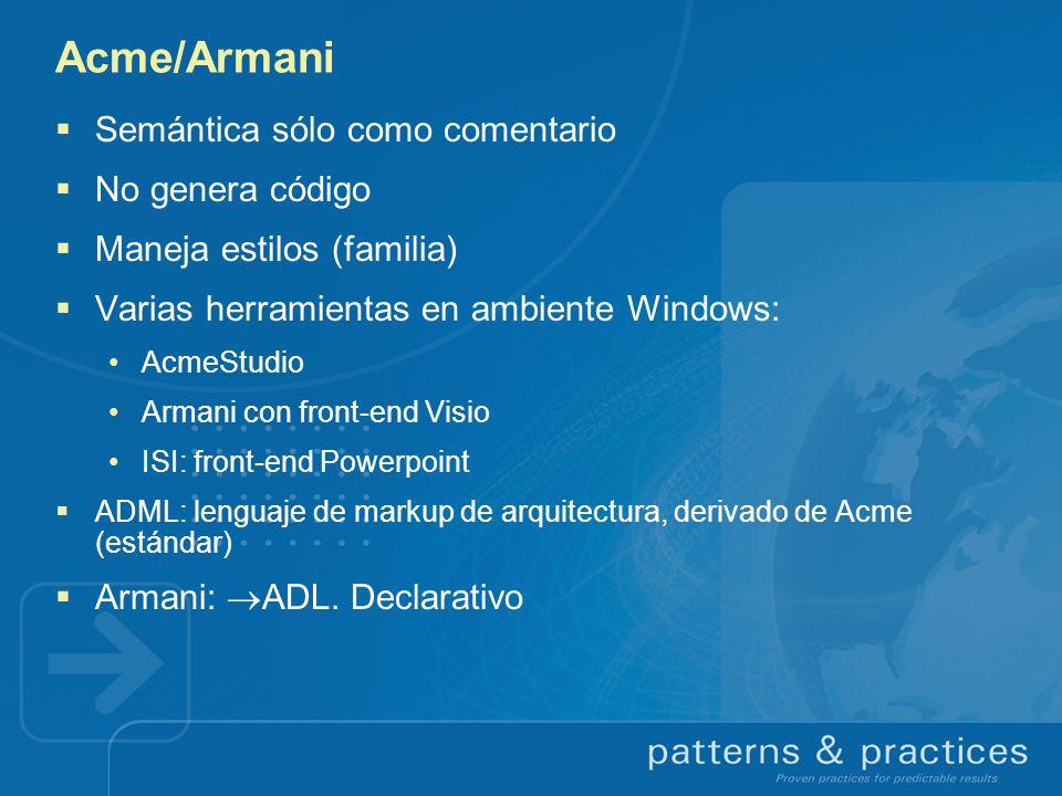 Acme/Armani Semántica sólo como comentario No genera código