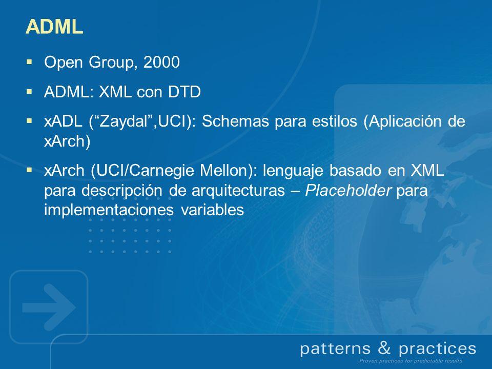 ADML Open Group, 2000 ADML: XML con DTD
