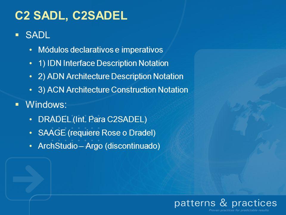 C2 SADL, C2SADEL SADL Windows: Módulos declarativos e imperativos