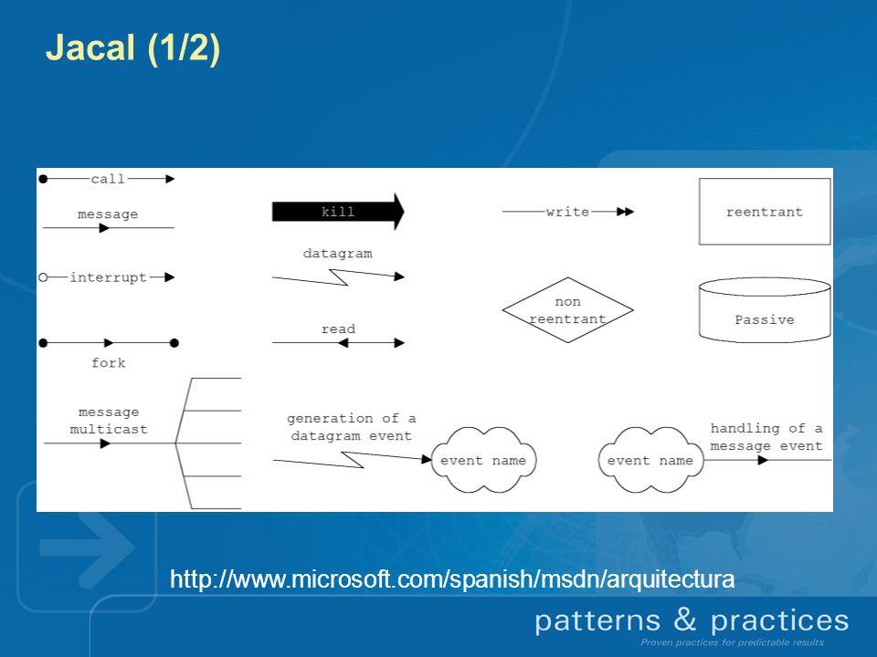 Jacal (1/2) http://www.microsoft.com/spanish/msdn/arquitectura