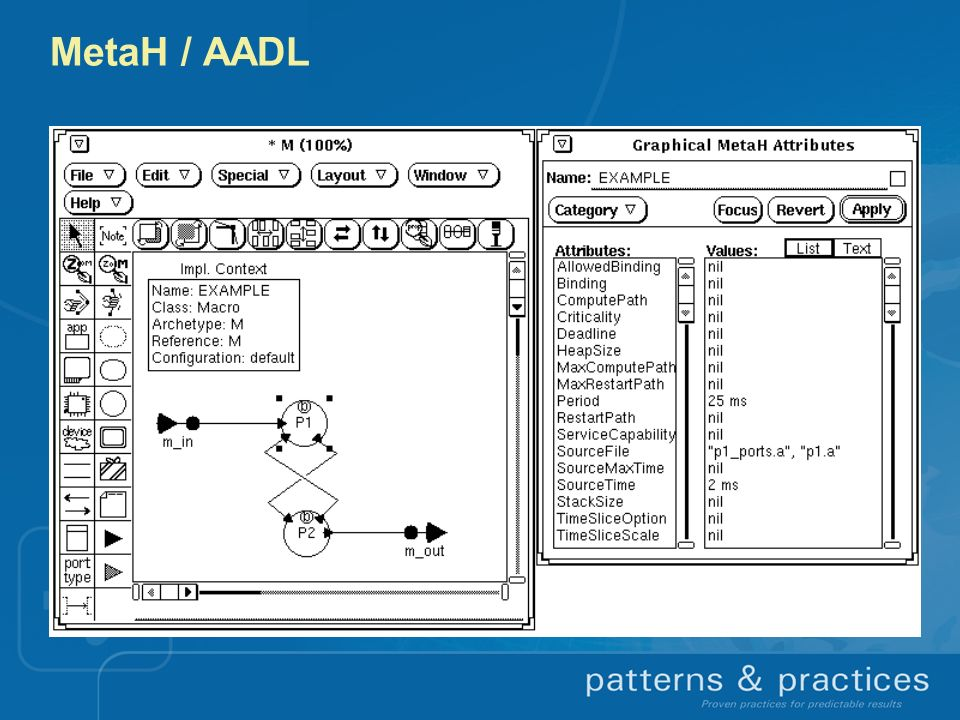 MetaH / AADL