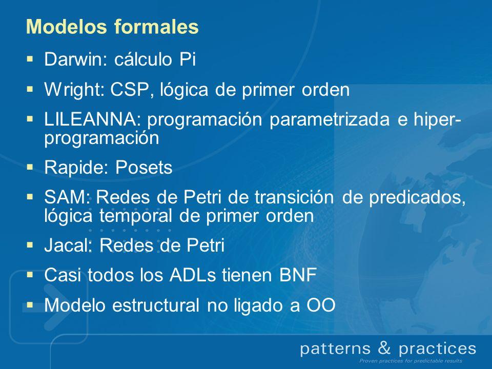 Modelos formales Darwin: cálculo Pi
